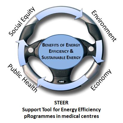 STEER+logo